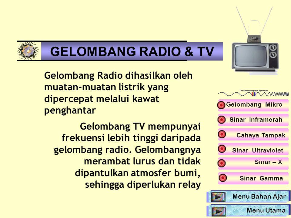 GELOMBANG RADIO & TV Gelombang Radio dihasilkan oleh muatan-muatan listrik yang dipercepat melalui kawat penghantar Gelombang TV mempunyai frekuensi l