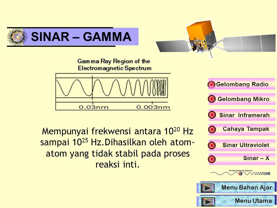 SINAR – GAMMA Mempunyai frekwensi antara 10 20 Hz sampai 10 25 Hz.Dihasilkan oleh atom- atom yang tidak stabil pada proses reaksi inti. Sinar Ultravio