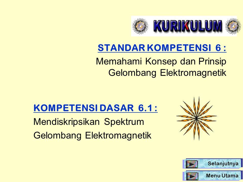 Menu Utama STANDAR KOMPETENSI 6 : Memahami Konsep dan Prinsip Gelombang Elektromagnetik KOMPETENSI DASAR 6.1 : Mendiskripsikan Spektrum Gelombang Elek