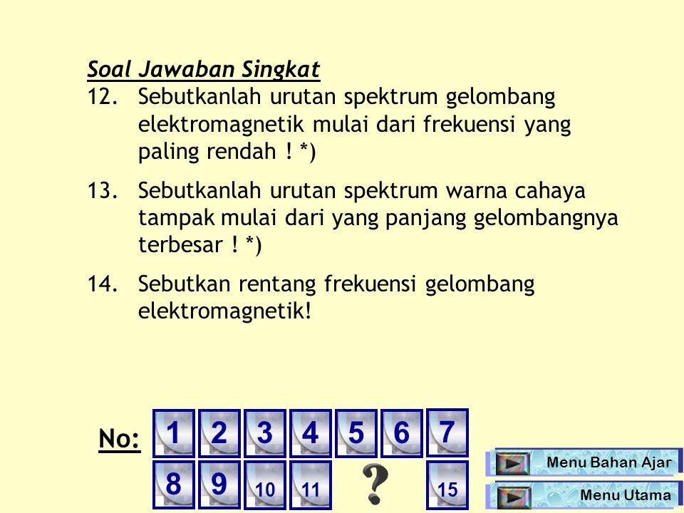 Soal Jawaban Singkat 12.Sebutkanlah urutan spektrum gelombang elektromagnetik mulai dari frekuensi yang paling rendah ! *) 13.Sebutkanlah urutan spekt