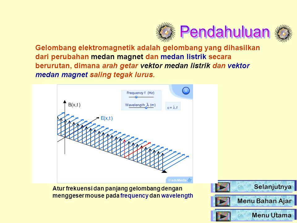 Cepat rambat gelombang elektromagnetik dinyatakan dengan panjang gelombang dan frekwensi Dimana : c = f c = cepat rambat gelombang elektromagnetik = 3 x 10 8 m/s = panjang gelombang (m) f = frekwensi (Hz) PANJANG GELOMBANG & FREKUENSI Selanjutnya Menu Bahan Ajar Menu Utama