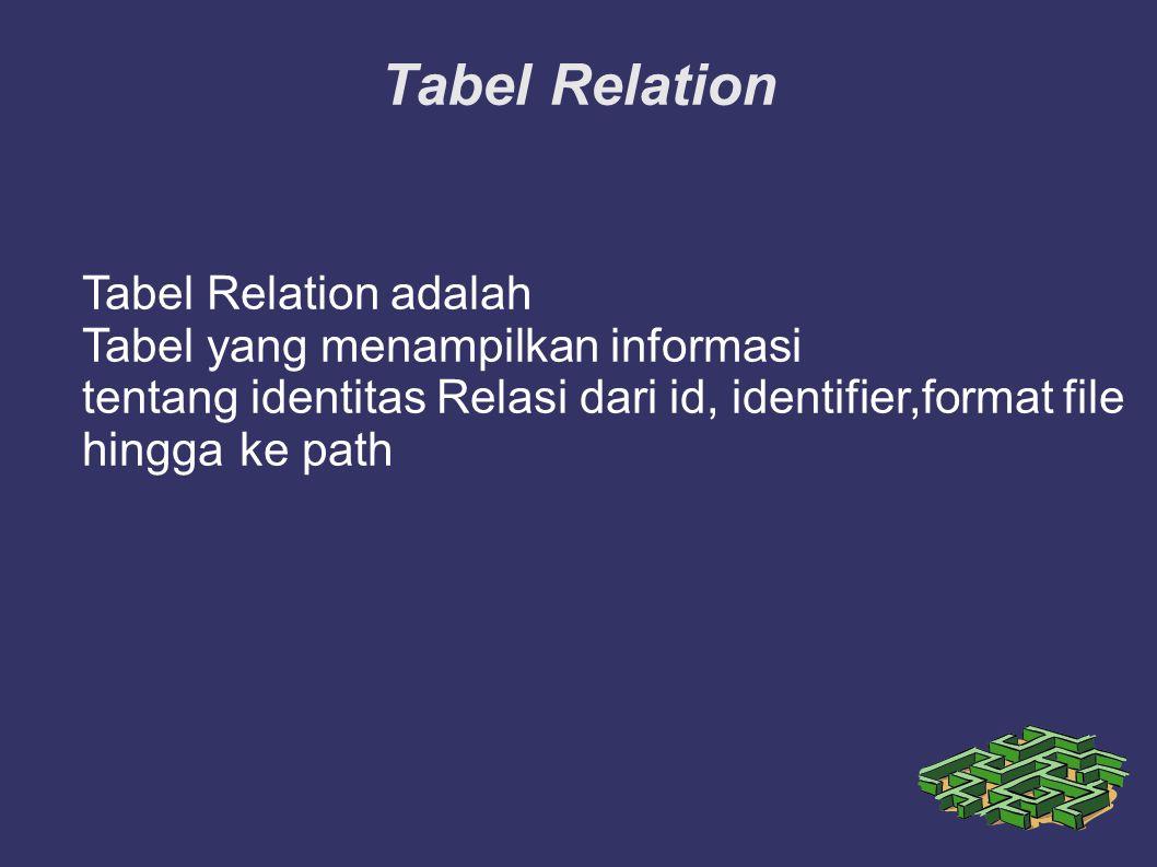 Struktur Utama Database Eprints 1.Tabel User 2. Tabel Document 3.