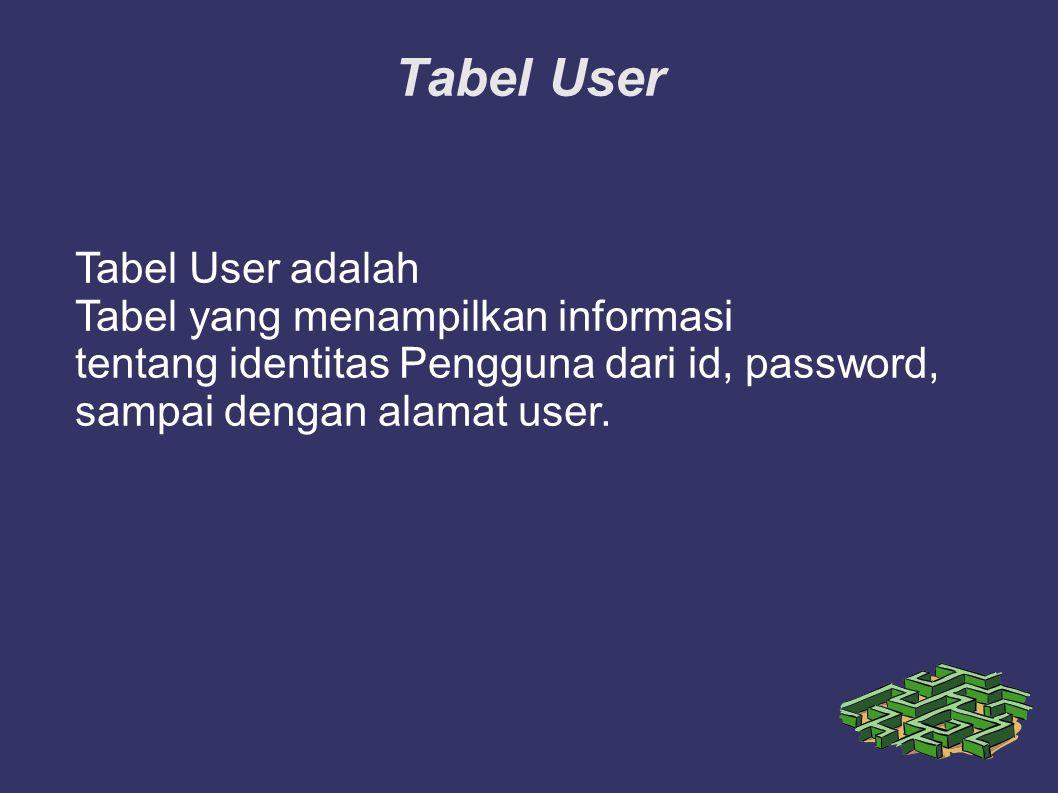 Tabel User Tabel User adalah Tabel yang menampilkan informasi tentang identitas Pengguna dari id, password, sampai dengan alamat user.