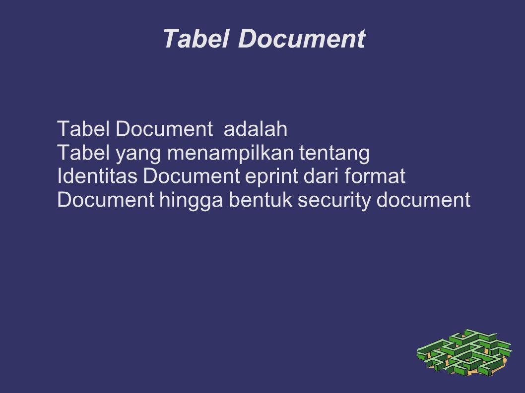 Tabel Document Tabel Document adalah Tabel yang menampilkan tentang Identitas Document eprint dari format Document hingga bentuk security document