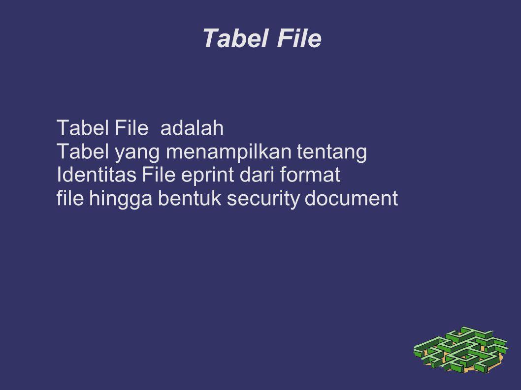 Tabel File Tabel File adalah Tabel yang menampilkan tentang Identitas File eprint dari format file hingga bentuk security document