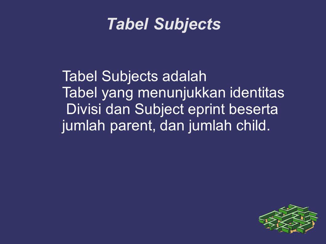 Tabel Eprints Tabel Eprints adalah Tabel Utama yang menunjukkan Identitas Metadata hingga status Repository live atau under review atau bahkan masih di workarea user