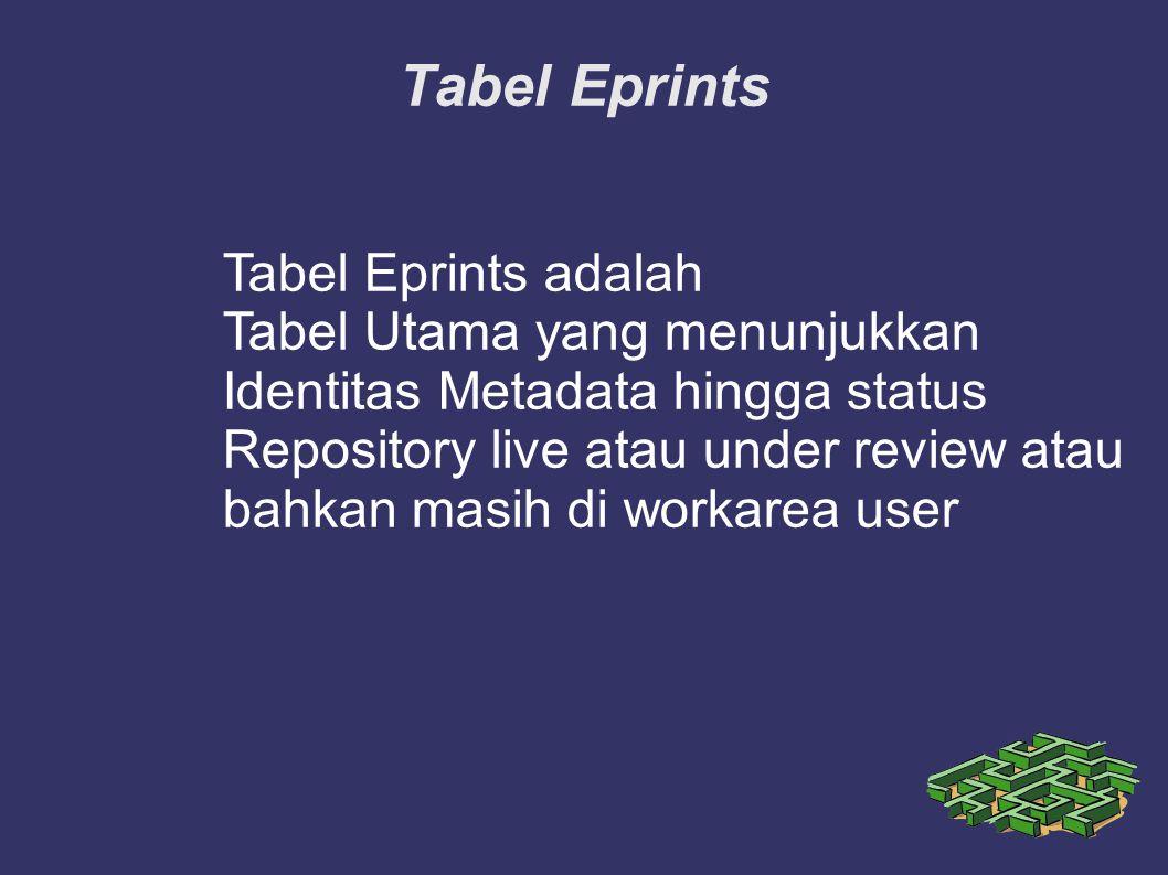 Tabel Eprints Tabel Eprints adalah Tabel Utama yang menunjukkan Identitas Metadata hingga status Repository live atau under review atau bahkan masih d