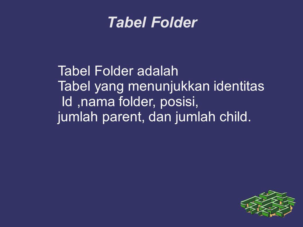 Tabel User Tabel User adalah Tabel yang menampilkan informasi tentang identitas Pengguna dari id, password, group sampai dengan alamat user.