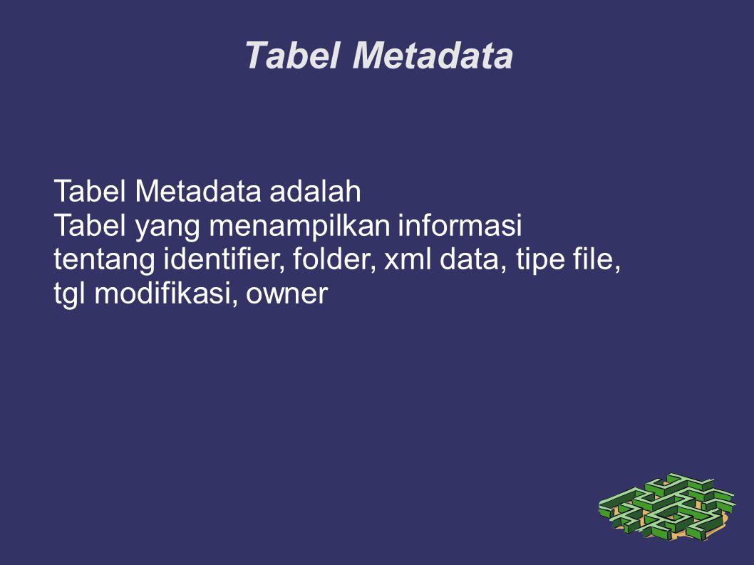 Tabel Metadata Tabel Metadata adalah Tabel yang menampilkan informasi tentang identifier, folder, xml data, tipe file, tgl modifikasi, owner