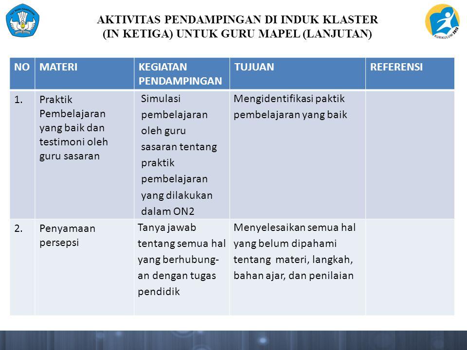 AKTIVITAS PENDAMPINGAN DI INDUK KLASTER (IN KETIGA) UNTUK GURU MAPEL (LANJUTAN) NOMATERIKEGIATAN PENDAMPINGAN TUJUANREFERENSI 1.Praktik Pembelajaran y
