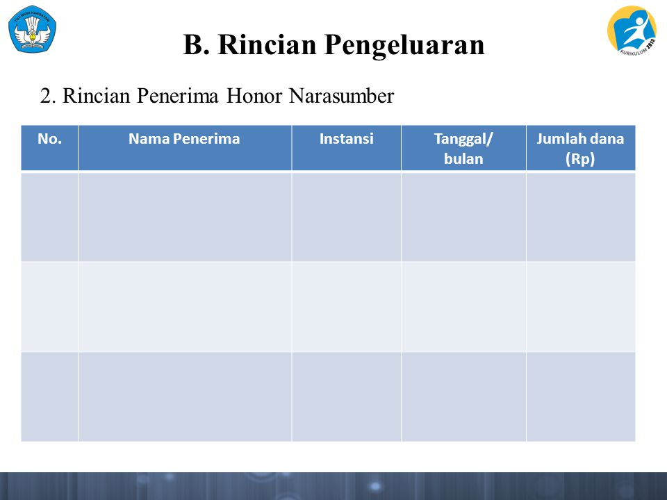 B. Rincian Pengeluaran 2. Rincian Penerima Honor Narasumber No.Nama PenerimaInstansiTanggal/ bulan Jumlah dana (Rp)