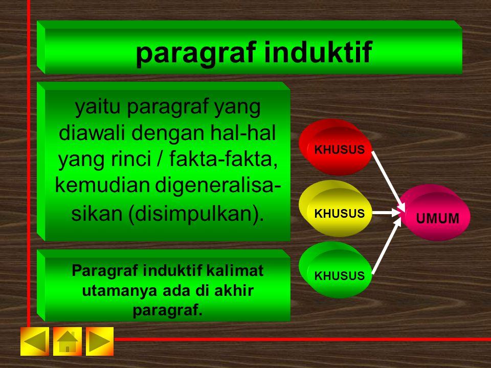 PARAGRAF INDUKTIF PENGERTIAN CONTOH * pilih (klik) topik yang ingin diketahui