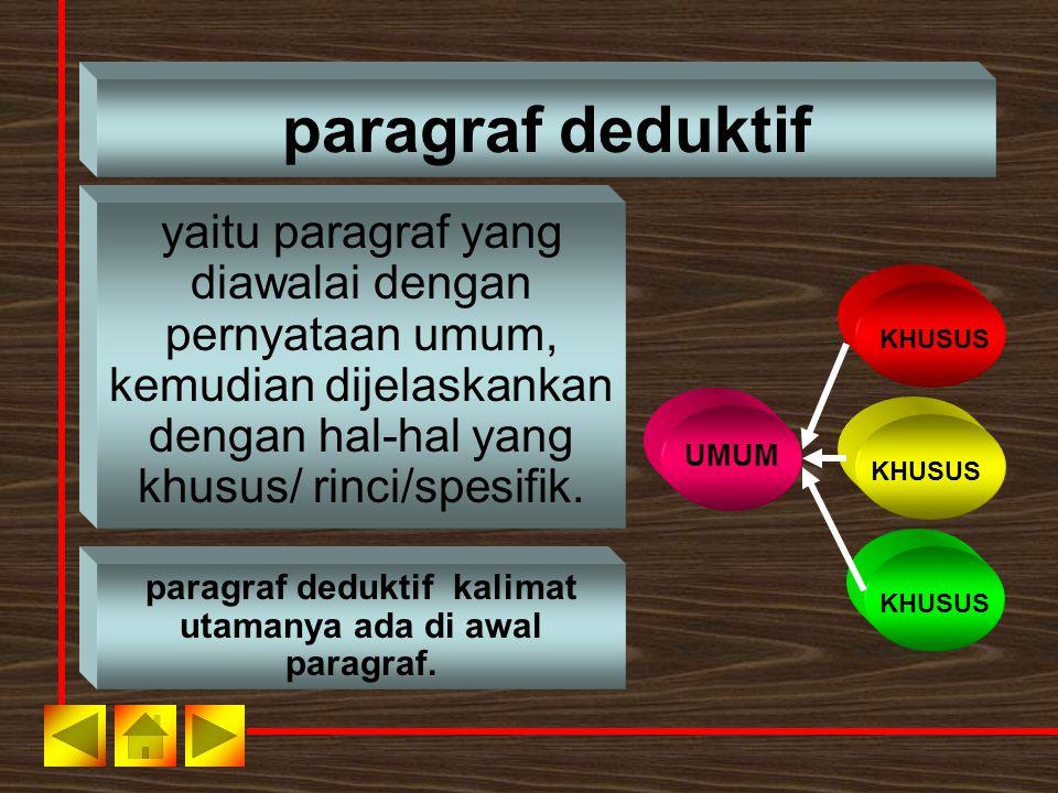 PARAGRAF DEDUKTIF PENGERTIAN CONTOH * pilih (klik) topik yang ingin diketahui
