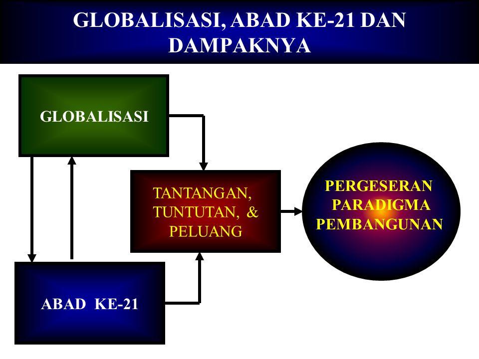 GLOBALISASI, ABAD KE-21 DAN DAMPAKNYA GLOBALISASI PERGESERAN PARADIGMA PEMBANGUNAN ABAD KE-21 TANTANGAN, TUNTUTAN, & PELUANG