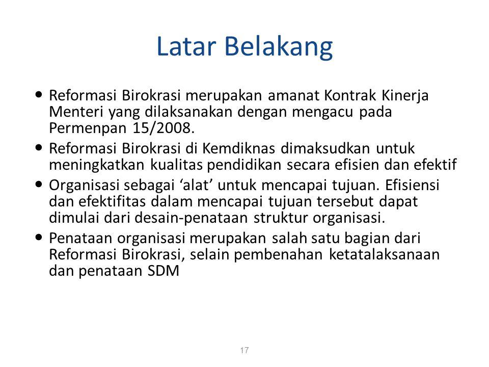 Latar Belakang Reformasi Birokrasi merupakan amanat Kontrak Kinerja Menteri yang dilaksanakan dengan mengacu pada Permenpan 15/2008. Reformasi Birokra