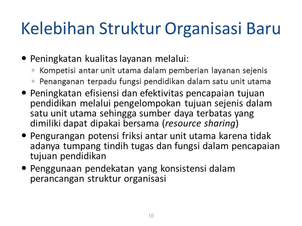 Kelebihan Struktur Organisasi Baru Peningkatan kualitas layanan melalui: ◦ Kompetisi antar unit utama dalam pemberian layanan sejenis ◦ Penanganan ter