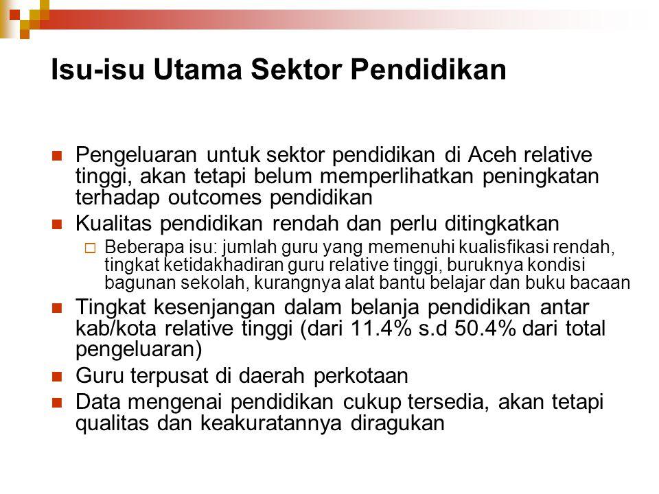 Isu-isu Utama Sektor Pendidikan Pengeluaran untuk sektor pendidikan di Aceh relative tinggi, akan tetapi belum memperlihatkan peningkatan terhadap out