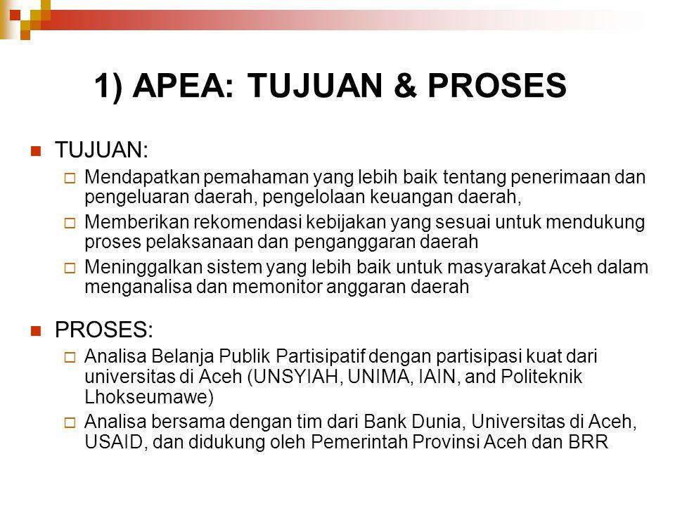 1) APEA: TUJUAN & PROSES TUJUAN:  Mendapatkan pemahaman yang lebih baik tentang penerimaan dan pengeluaran daerah, pengelolaan keuangan daerah,  Mem