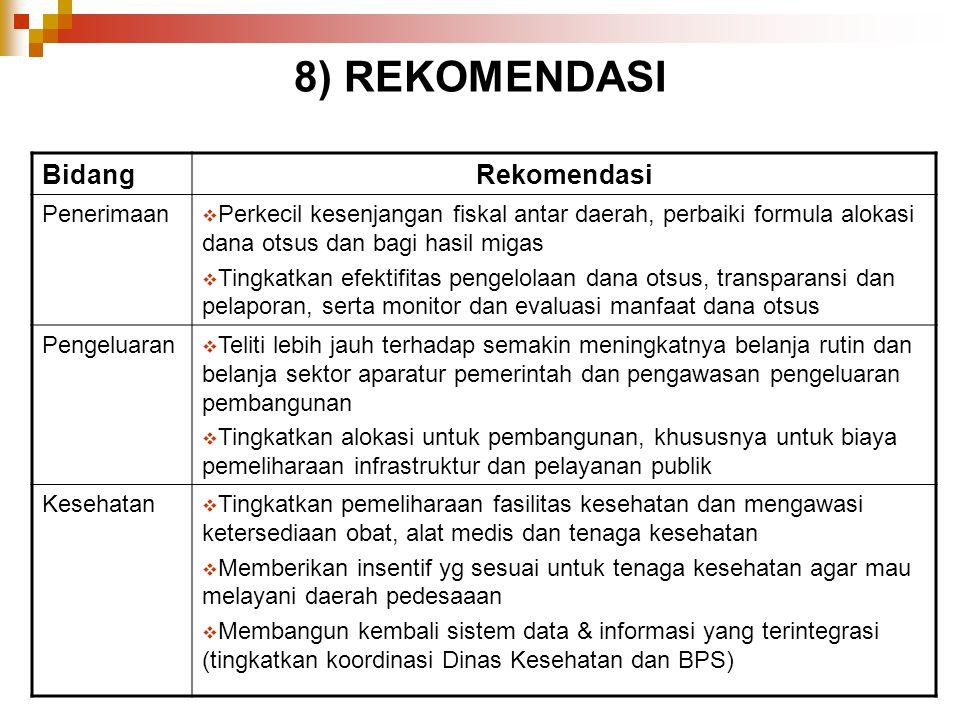 8) REKOMENDASI BidangRekomendasi Penerimaan  Perkecil kesenjangan fiskal antar daerah, perbaiki formula alokasi dana otsus dan bagi hasil migas  Tin