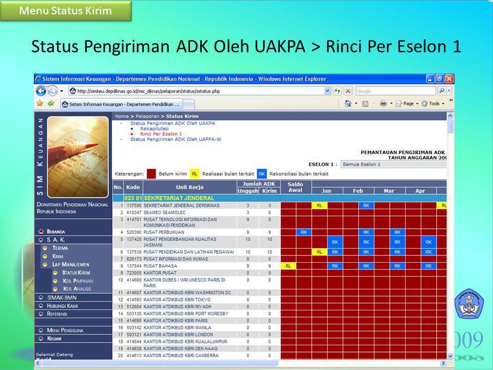 Status Pengiriman ADK Oleh UAKPA > Rinci Per Eselon 1 Menu Status Kirim