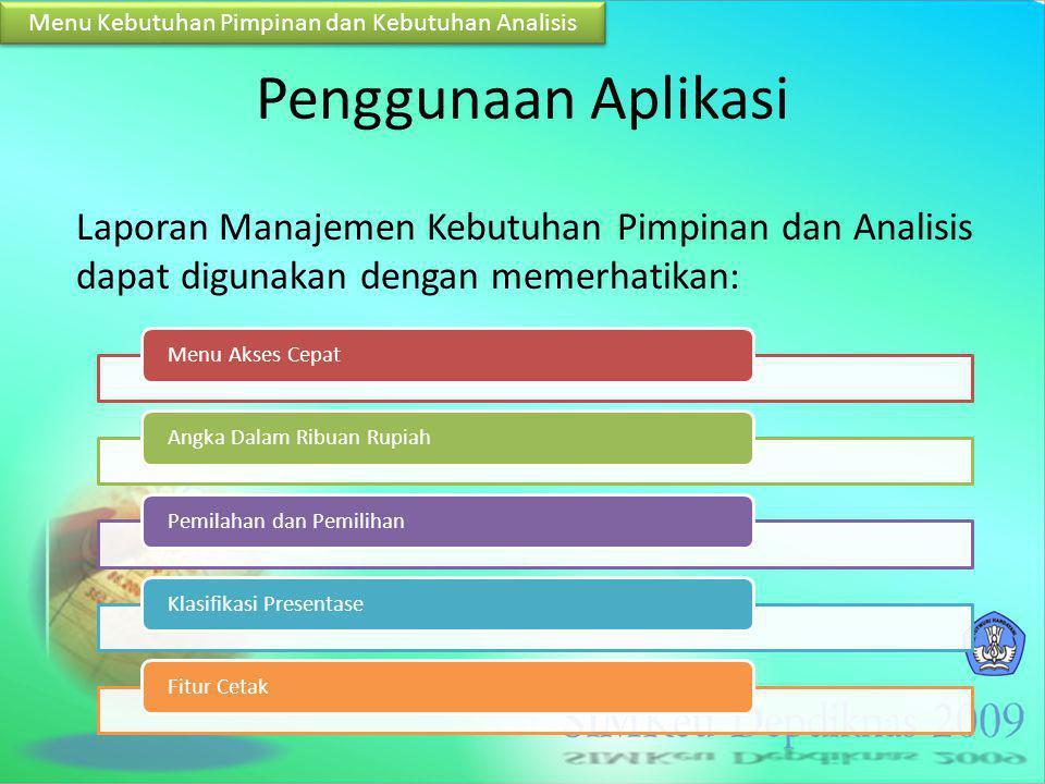 Penggunaan Aplikasi Laporan Manajemen Kebutuhan Pimpinan dan Analisis dapat digunakan dengan memerhatikan: Menu Akses CepatAngka Dalam Ribuan RupiahPe