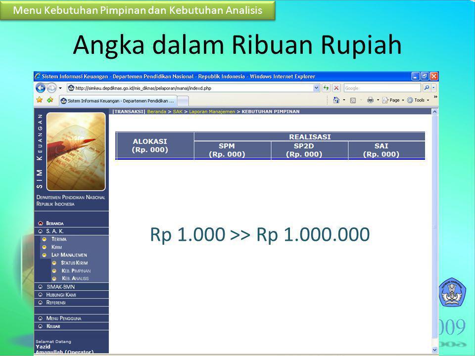 Angka dalam Ribuan Rupiah Menu Kebutuhan Pimpinan dan Kebutuhan Analisis Rp 1.000 >> Rp 1.000.000