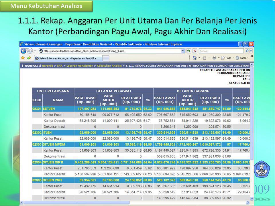 1.1.1. Rekap. Anggaran Per Unit Utama Dan Per Belanja Per Jenis Kantor (Perbandingan Pagu Awal, Pagu Akhir Dan Realisasi) Menu Kebutuhan Analisis