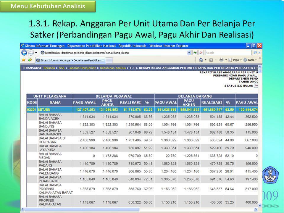 1.3.1. Rekap. Anggaran Per Unit Utama Dan Per Belanja Per Satker (Perbandingan Pagu Awal, Pagu Akhir Dan Realisasi) Menu Kebutuhan Analisis