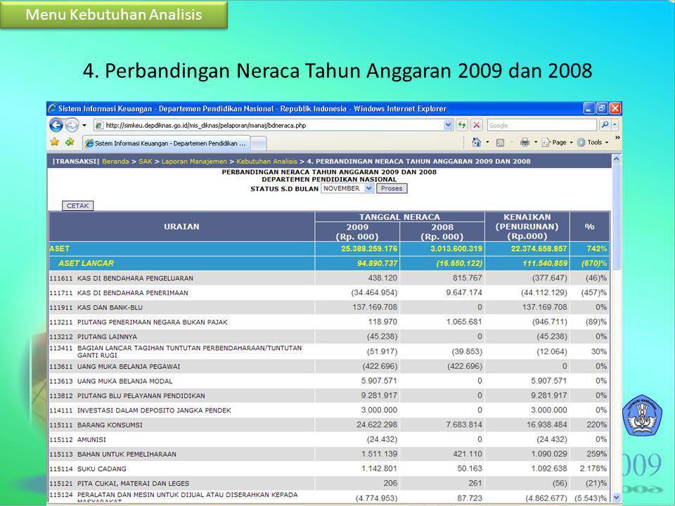 4. Perbandingan Neraca Tahun Anggaran 2009 dan 2008 Menu Kebutuhan Analisis
