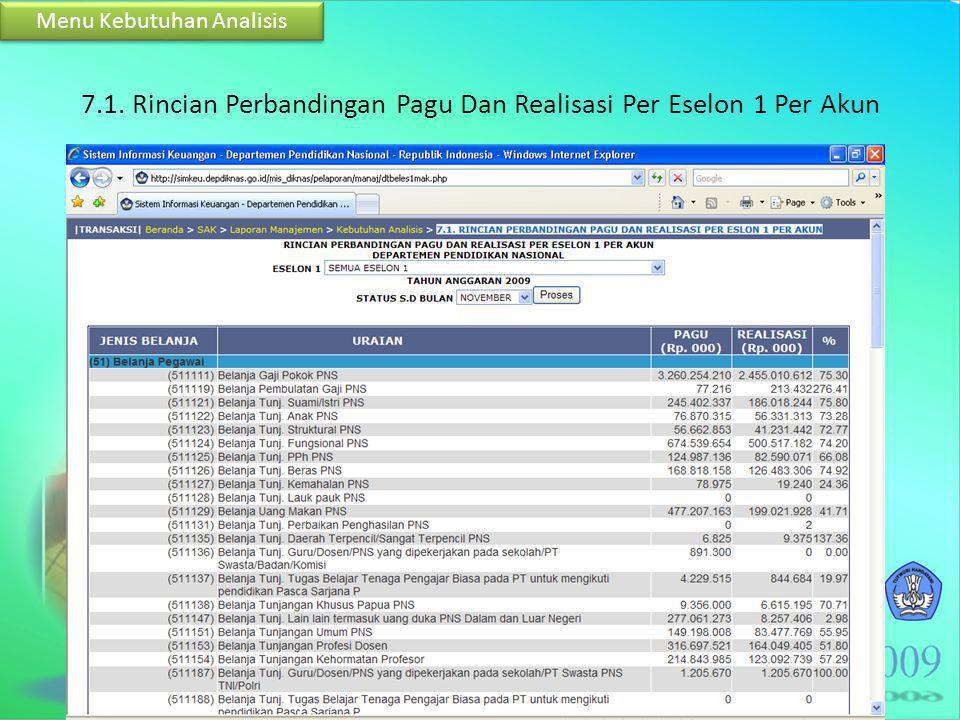 7.1. Rincian Perbandingan Pagu Dan Realisasi Per Eselon 1 Per Akun Menu Kebutuhan Analisis