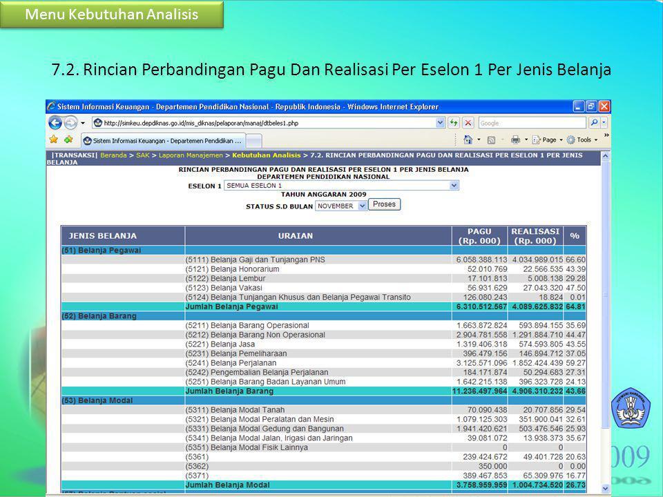 7.2. Rincian Perbandingan Pagu Dan Realisasi Per Eselon 1 Per Jenis Belanja Menu Kebutuhan Analisis
