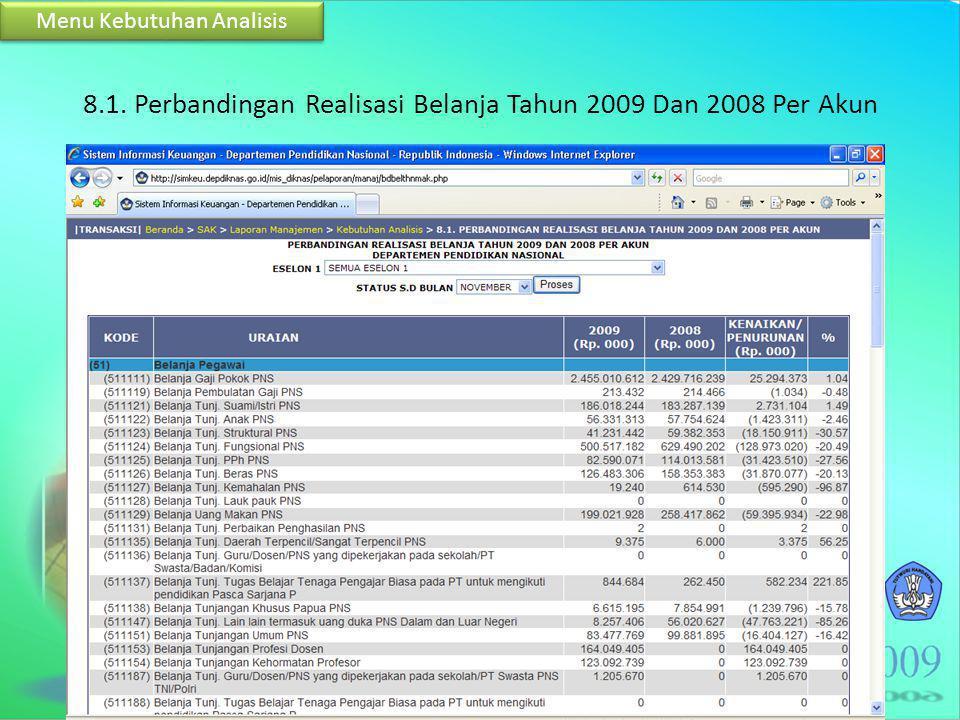 8.1. Perbandingan Realisasi Belanja Tahun 2009 Dan 2008 Per Akun Menu Kebutuhan Analisis