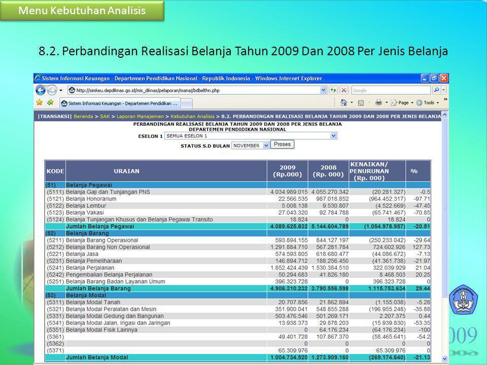 8.2. Perbandingan Realisasi Belanja Tahun 2009 Dan 2008 Per Jenis Belanja Menu Kebutuhan Analisis
