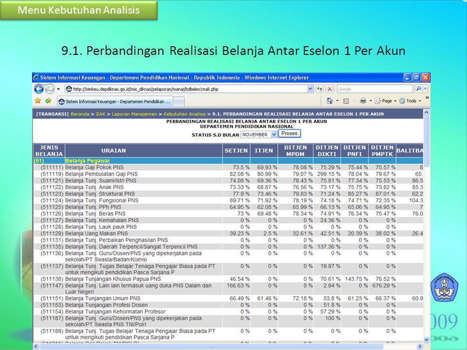 9.1. Perbandingan Realisasi Belanja Antar Eselon 1 Per Akun Menu Kebutuhan Analisis