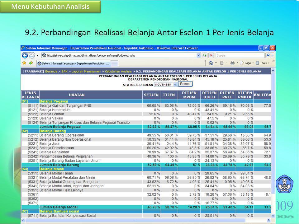 9.2. Perbandingan Realisasi Belanja Antar Eselon 1 Per Jenis Belanja Menu Kebutuhan Analisis