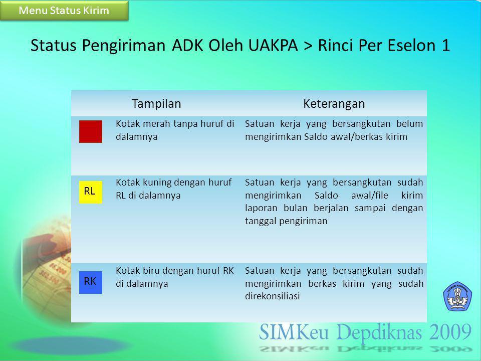 Status Pengiriman ADK Oleh UAKPA > Rinci Per Eselon 1 TampilanKeterangan Kotak merah tanpa huruf di dalamnya Satuan kerja yang bersangkutan belum meng