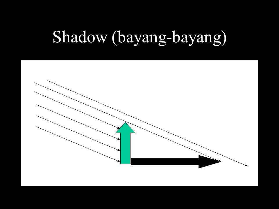 Aktivitas Buatlah rancangan percobaan sederhana dengan menggunakan peralatan yang ada di sekitarmu untuk membuktikan bahwa cahaya merambat lurus. Ranc