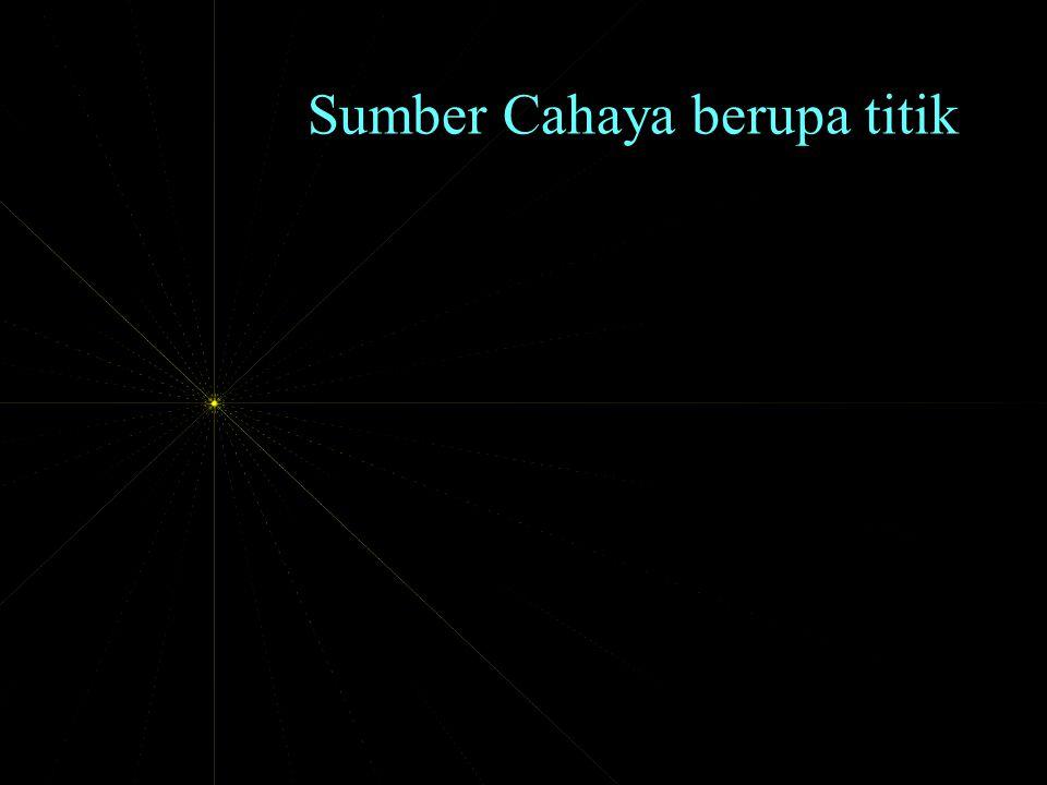 Bayang-bayang ada dua jenis Bayang-bayang inti (Umbra) daerah gelap yang tidak mendapat cahaya samasekali dari sumber cahaya. Bayang-bayang tambahan (