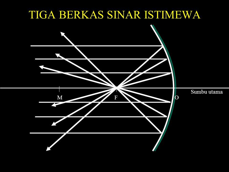 PEMBENTUKAN BAYANGAN PADA CERMIN CEKUNG Tiga berkas sinar istimewa 1.Sinar datang sejajar sumbu utama dipantulkan menuju titik fokus (F) 2.Sinar datan