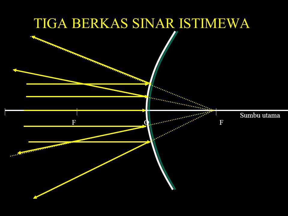 PEMBENTUKAN BAYANGAN PADA CERMIN CEMBUNG Tiga berkas sinar istimewa 1.Sinar datang sejajar sumbu utama dipantulkanseolah-olah berasal dari titik fokus