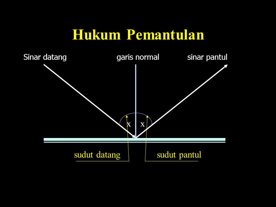 HUKUM PEMANTULAN CAHAYA Sudut datang sama dengan sudut pantul. Sinar datang, garis normal dan sinar pantul terletak dalam bidang datar. PEMANTULAN CAH
