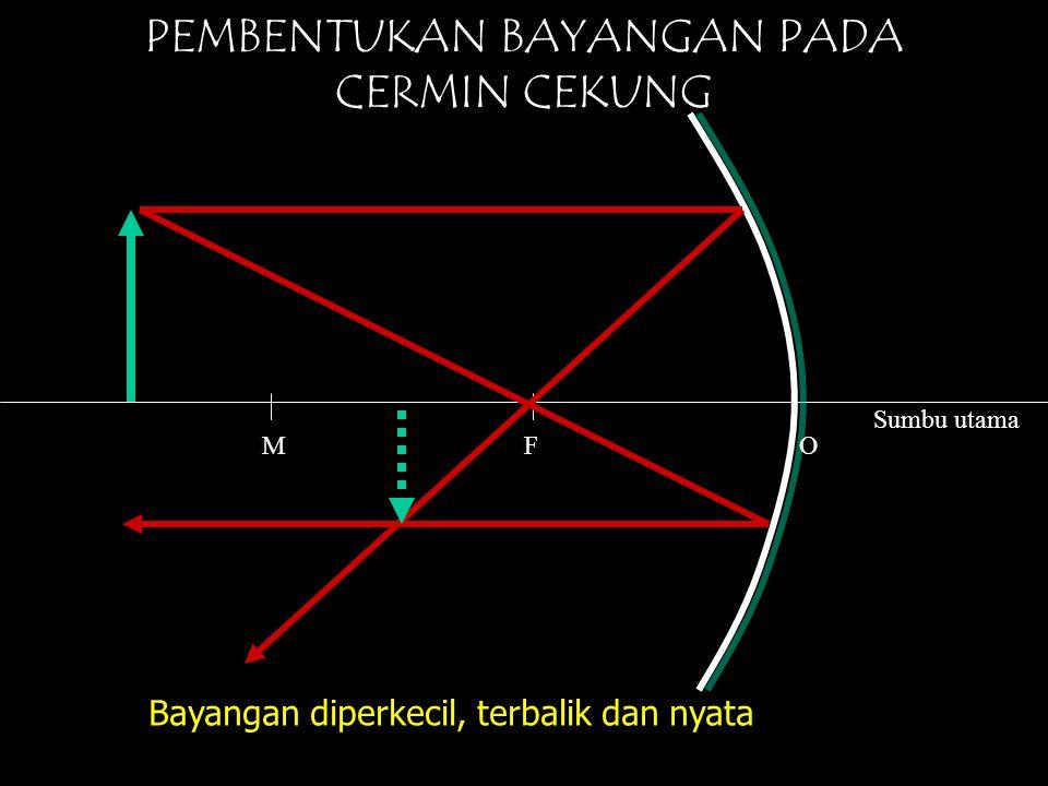 Tiga berkas sinar istimewa 1.Sinar datang sejajar sumbu utama dipantulkan menuju titik fokus (F) 2.Sinar datang melelui titik fokus (F) dipantulkan se