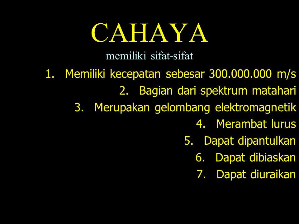 CAHAYA memiliki sifat-sifat 1.Memiliki kecepatan sebesar 300.000.000 m/s 2.Bagian dari spektrum matahari 3.Merupakan gelombang elektromagnetik 4.Merambat lurus 5.Dapat dipantulkan 6.Dapat dibiaskan 7.Dapat diuraikan