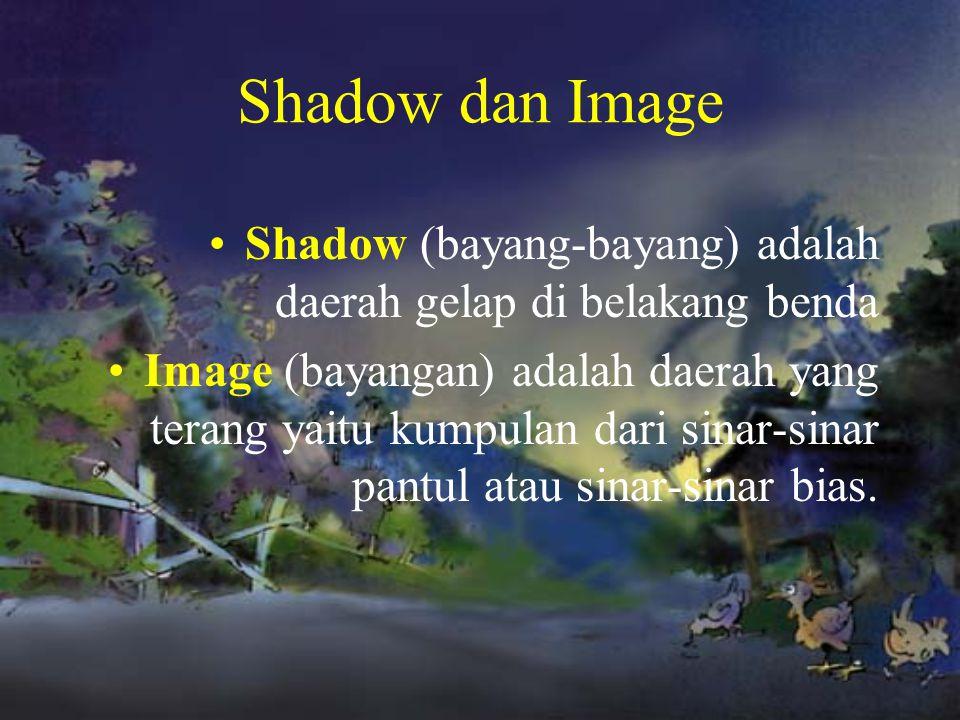 Shadow dan Image Shadow (bayang-bayang) adalah daerah gelap di belakang benda Image (bayangan) adalah daerah yang terang yaitu kumpulan dari sinar-sinar pantul atau sinar-sinar bias.