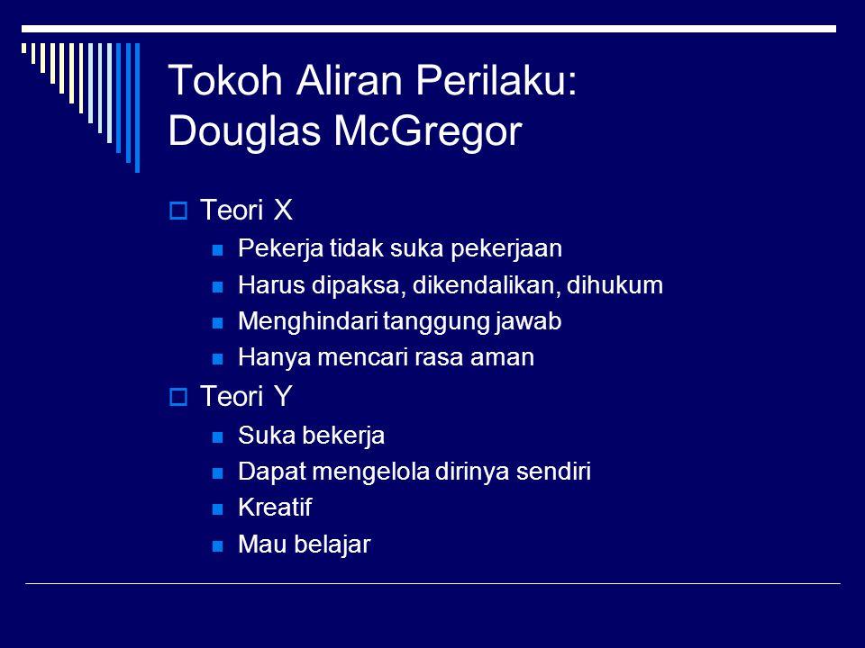 Tokoh Aliran Perilaku: Douglas McGregor  Teori X Pekerja tidak suka pekerjaan Harus dipaksa, dikendalikan, dihukum Menghindari tanggung jawab Hanya m