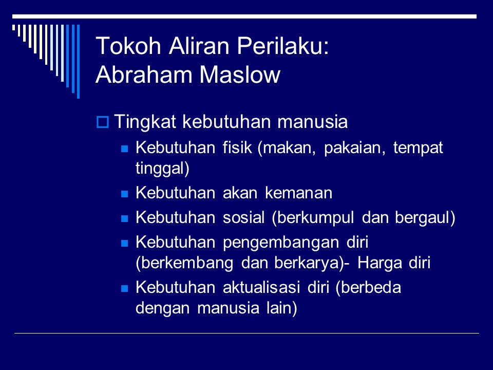 Tokoh Aliran Perilaku: Abraham Maslow  Tingkat kebutuhan manusia Kebutuhan fisik (makan, pakaian, tempat tinggal) Kebutuhan akan kemanan Kebutuhan so