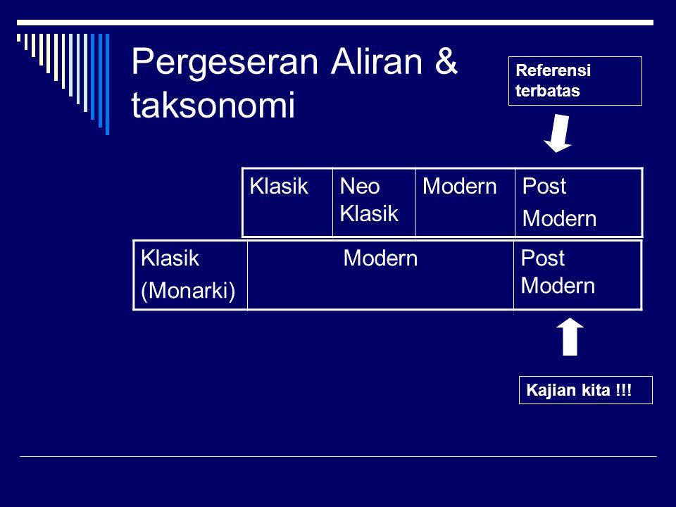 Pergeseran Aliran & taksonomi KlasikNeo Klasik ModernPost Modern Klasik (Monarki) ModernPost Modern Kajian kita !!! Referensi terbatas