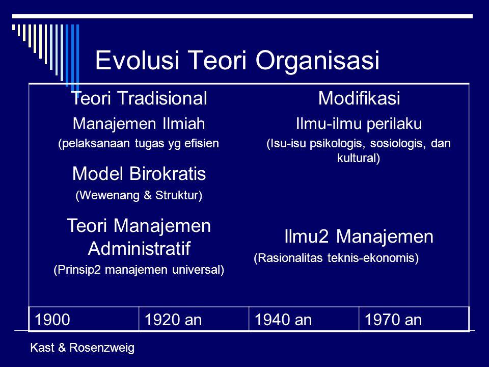 Evolusi Teori Organisasi Kast & Rosenzweig Teori Tradisional Manajemen Ilmiah (pelaksanaan tugas yg efisien Model Birokratis (Wewenang & Struktur) Teo