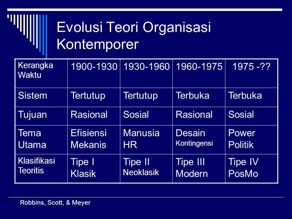 Evolusi Teori Organisasi Kontemporer Kerangka Waktu 1900-19301930-19601960-19751975 -?? SistemTertutup Terbuka TujuanRasionalSosialRasionalSosial Tema