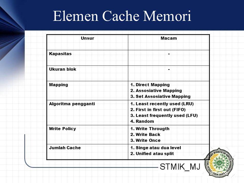 Elemen Cache Memori UnsurMacam Kapasitas- Ukuran blok- Mapping1.